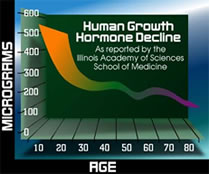 human-growth-hormone-guide_html_mc7b2db6