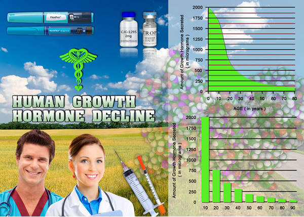 buy hgh chart injections united states