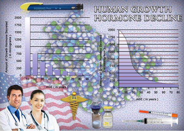 growth hormone booster hgh chart