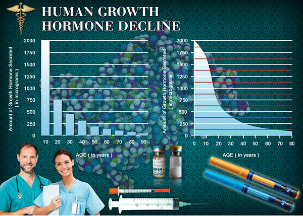 hgh chart buy injections uk