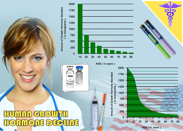 hgh chart discount human growth hormone