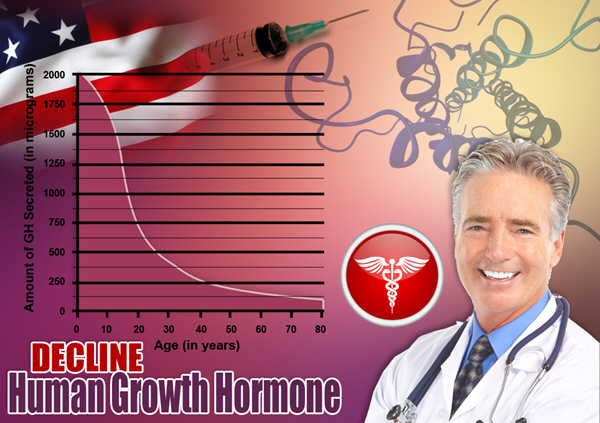 factor hgh chart reviews