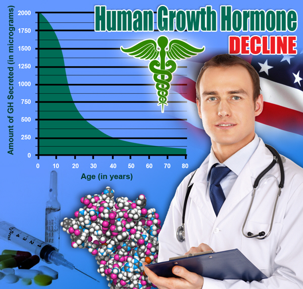 hgh chart what do human growth hormones do
