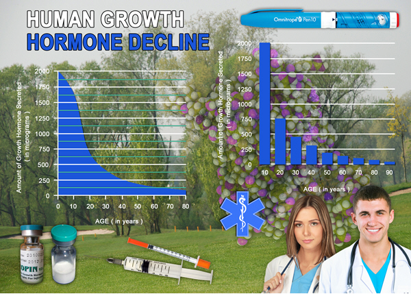 hormone hgh chart deficiency