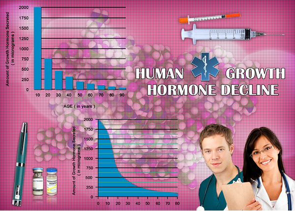 human growth hormons hgh chart