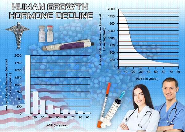 injections for sale hgh chart 1