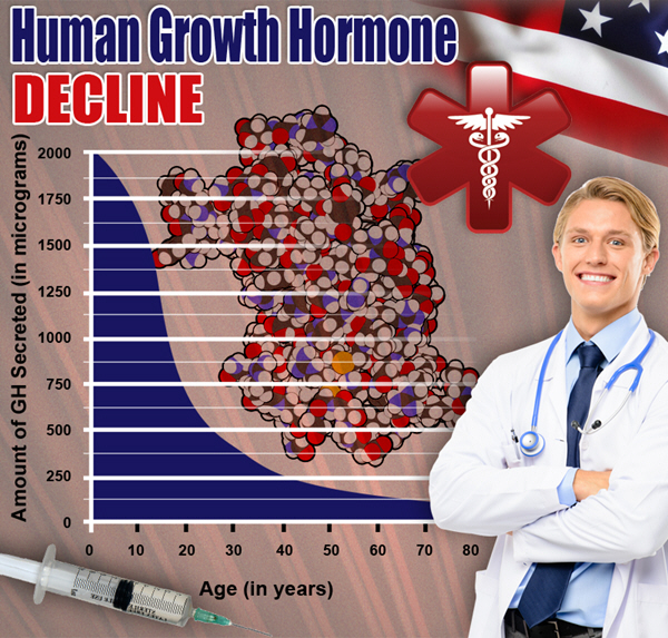 injections for sale online hgh chart
