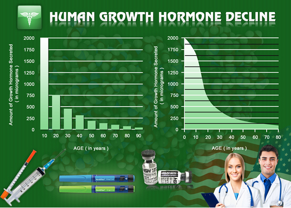 injections for sale united states hgh chart