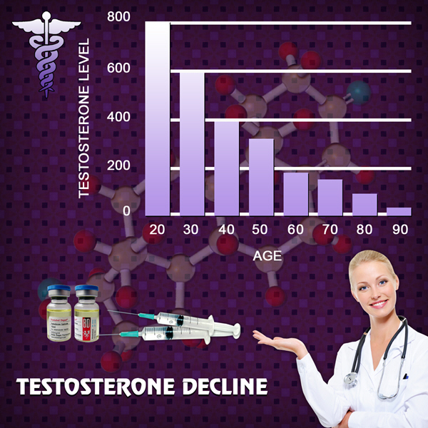 low testosterone in women