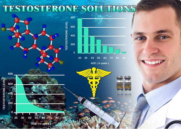 what are normal testosterone levels by age