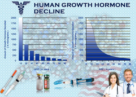 best-natural-human-hgh-chart-growth-hormone
